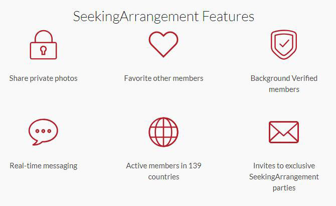 seeking arrangement website features